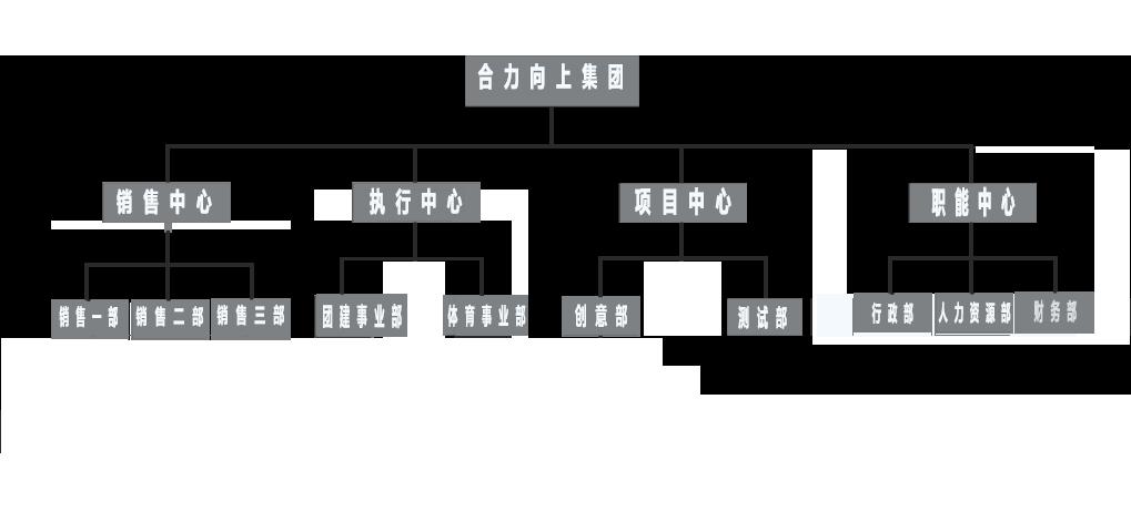 组织-机构.png